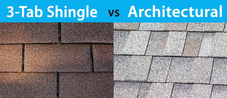 Best 17 Types Of Roof Shingles The Complete Guide 400 x 300