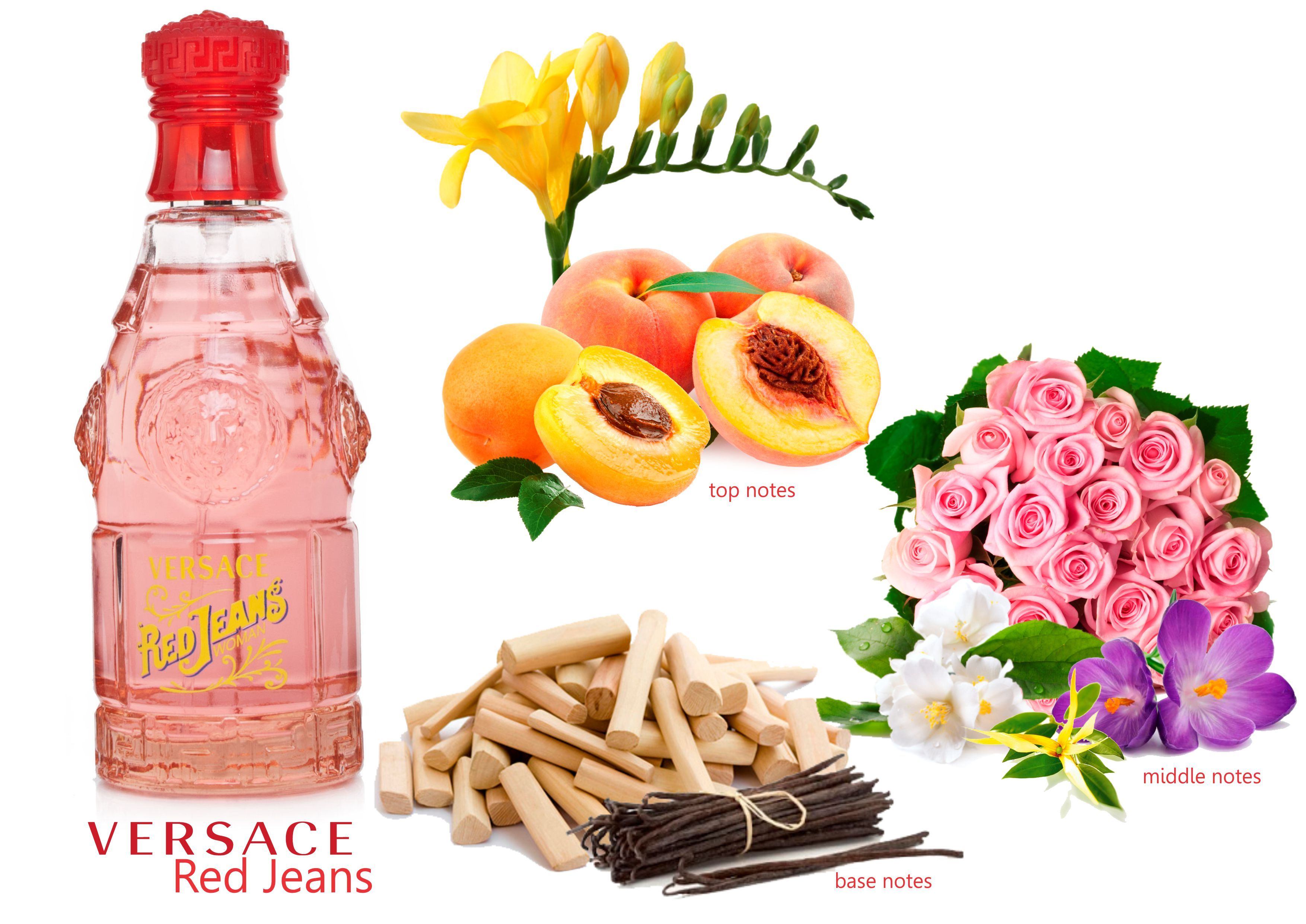 Versace Red Jeans | Homemade perfume, Essential oil perfumes recipes,  Perfume recipes