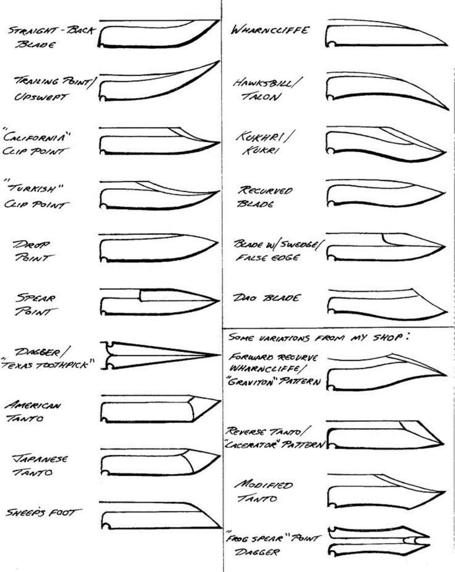 Types of bladed weapons: photo and names 42