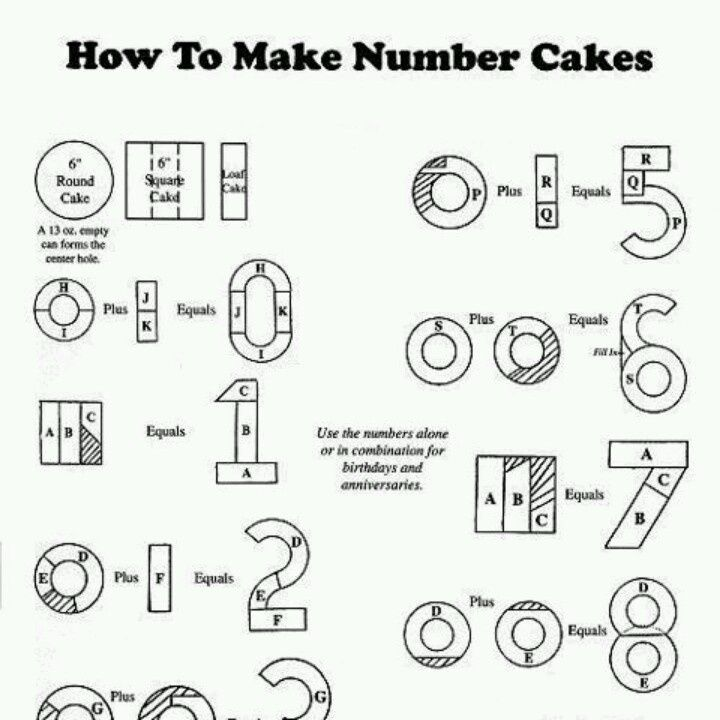 Make The Number  From Cake  Google Search  Cupcakes Cakes