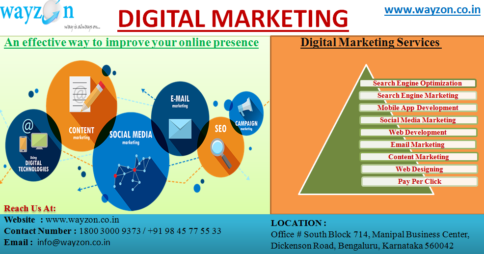 Best digital marketing services in Bangalore, India