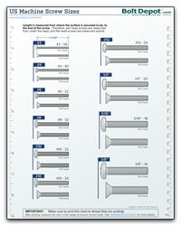Us machine screw diameter and thread chart accessories pinterest
