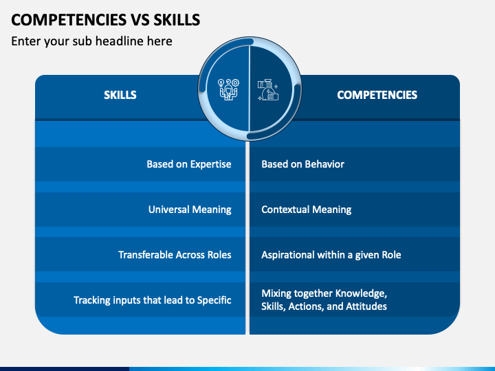 Competencies Vs Skills In 2021 Skills Competency Based Powerpoint Templates