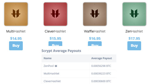 Nice pricing @GAWHashlet ;) Some the cheapest #hashlets are doing best. Guess #Luck of da draw! #bitcoin #litecoin #doge #cryptocurrency #cloudmining #mining #dogecoin