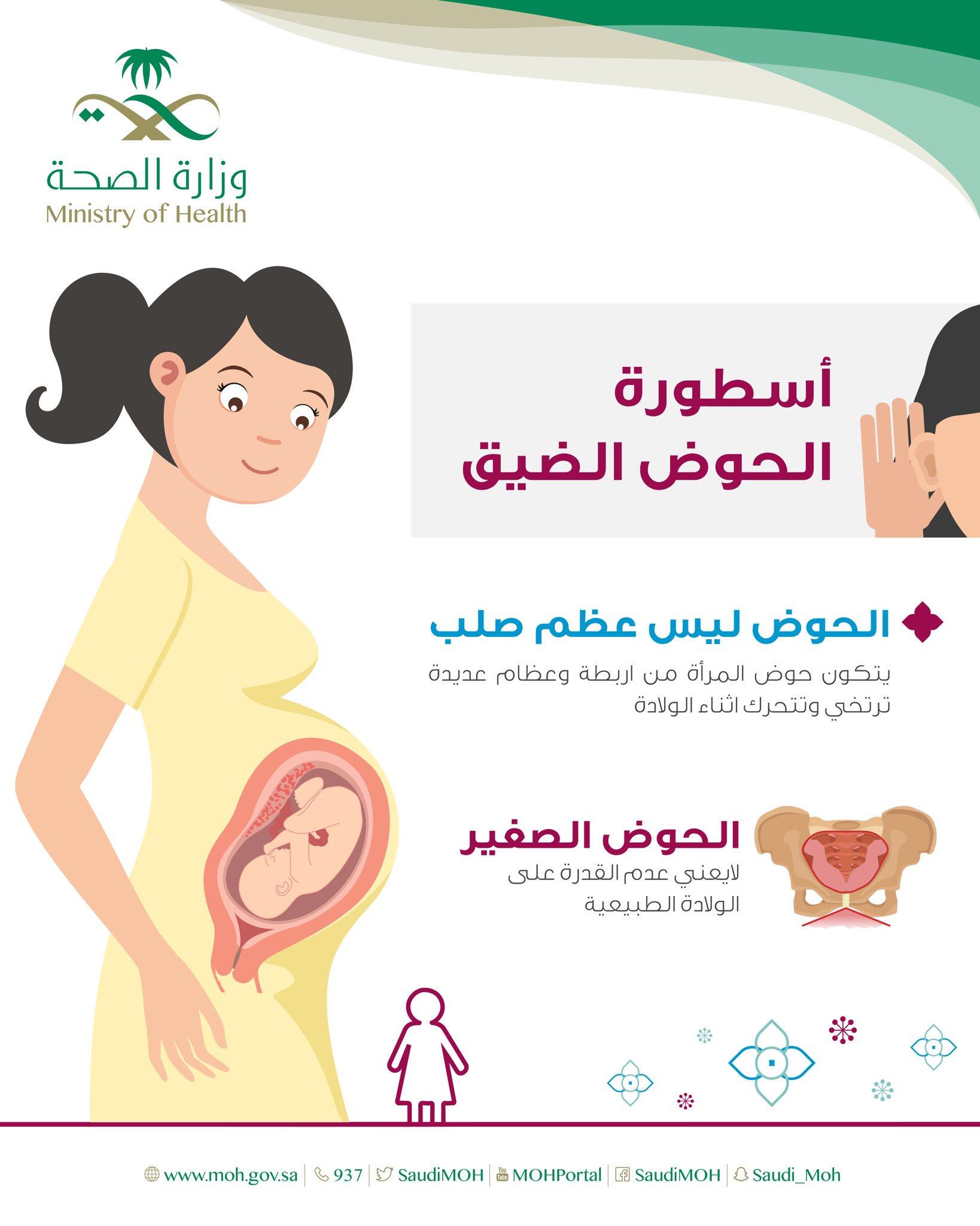 الحمل الحمل والولادة الحمل بولد الحمل التوأمي الحمل و الرضاعة الحمل ببنت الحمل مراحل الحمل والولادة الحمل بتوأم الحمل بولد الحمل Ig Story Health Stories