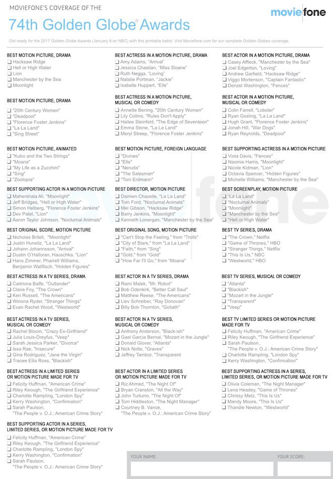 graphic regarding Golden Globe Printable Ballots titled Pinterest
