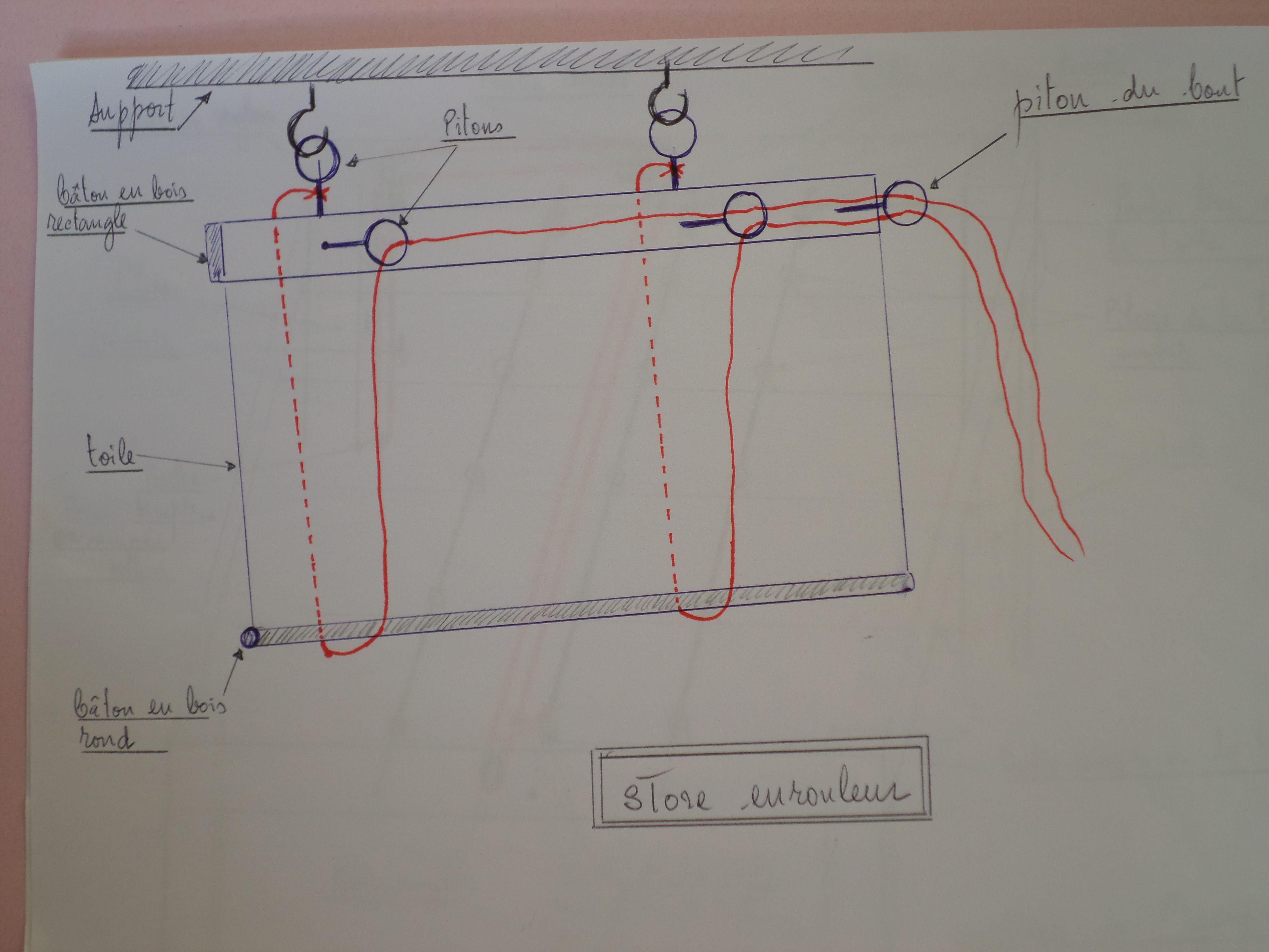 Schema De La Toile Deroulante Sur Le Cote Pergola Idees De Bricolage Comment Faire