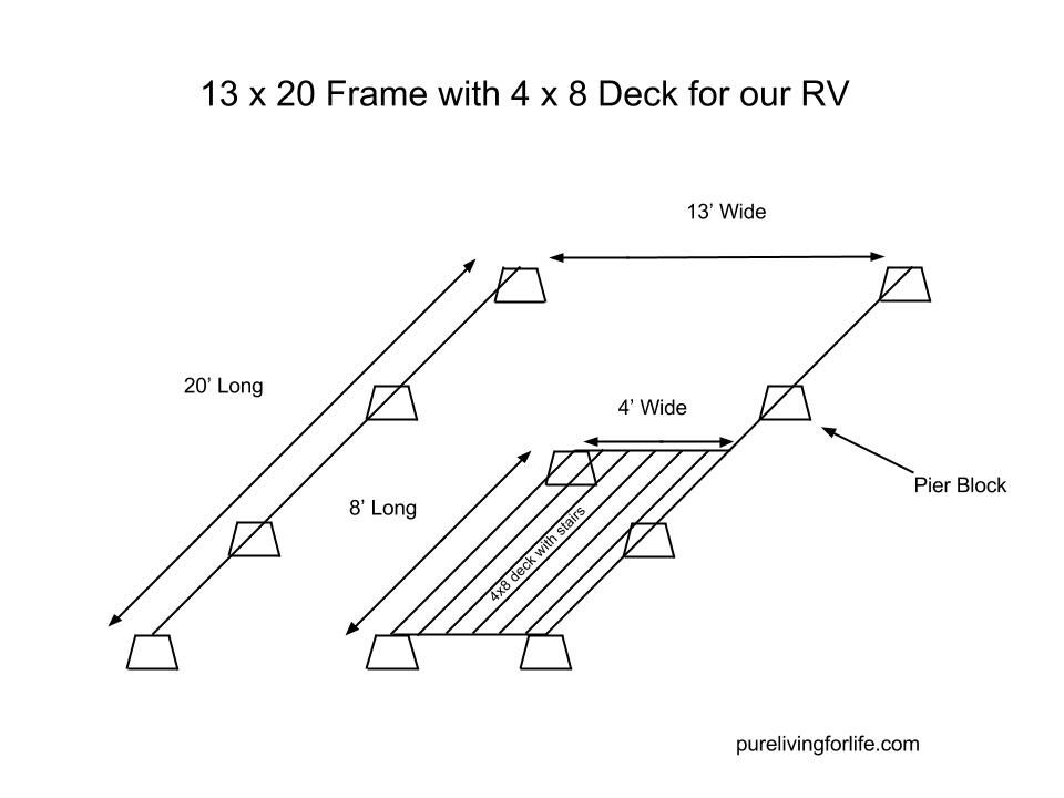 rv deck plans platform for our portable rv garage our new home