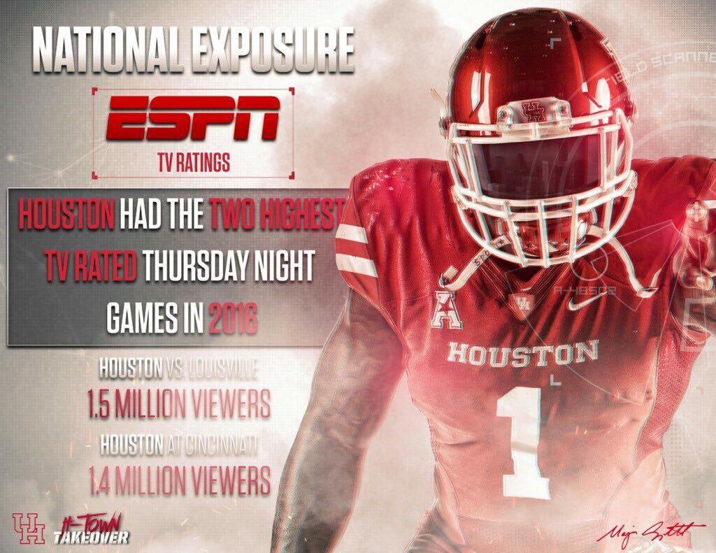Houston Football helmets, Football, College football