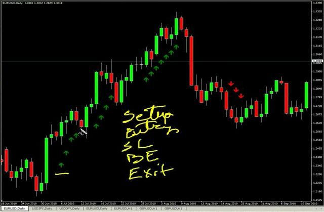 Triad forex trading system брандмауэр windows