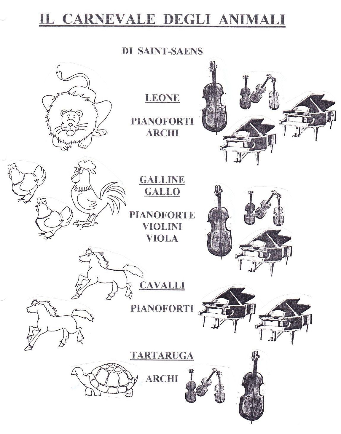 Schede Il Carnevale Degli Animali Educazione Musicale Musica