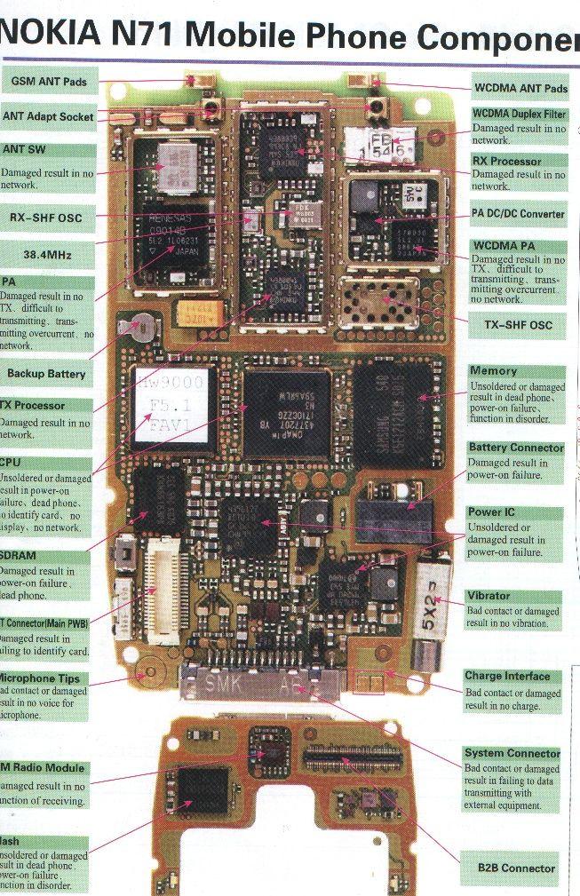 mobile phone circuit diagram download | eddie body