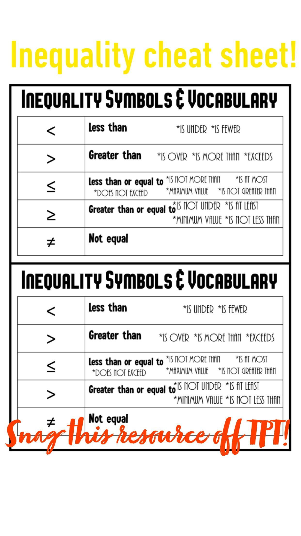 Inequalities Help Your Students With This Cheat Sheet Head To Tpt Manicmiddleschoollady 6th Grade Special Education Math Education