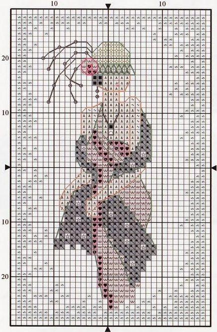 GRAFICOS PUNTO DE CRUZ GRATIS : MUJERES(23)   art deco women ...