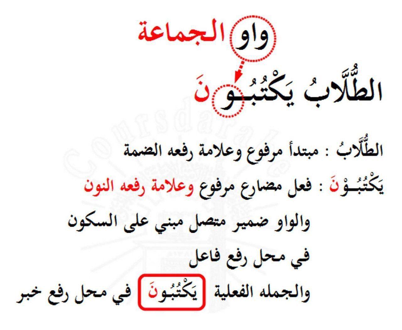 Pin By Soso On علامات الإعراب Learning Arabic Education Math