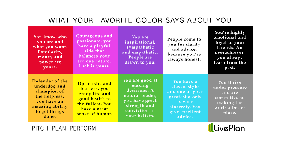 What Does Your Favorite Color Say About You Psychology