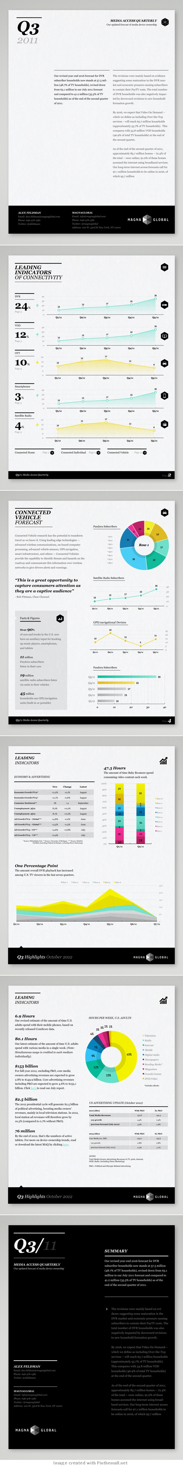 Magnaglobal Infographic Excel Template L   Resume Invoice