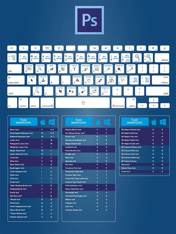 01-photoshop-cc-keyboard-shortcuts-1 Photoshop Photoshop design