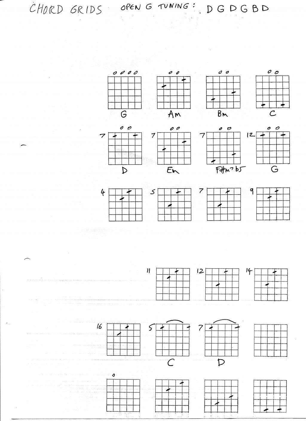 Open G Tuning For Guitar Guitar Lesson With Chord Pictures