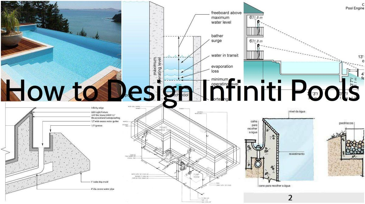 Go Trough The Plans And Sketches While Infinity Pool Is Designed