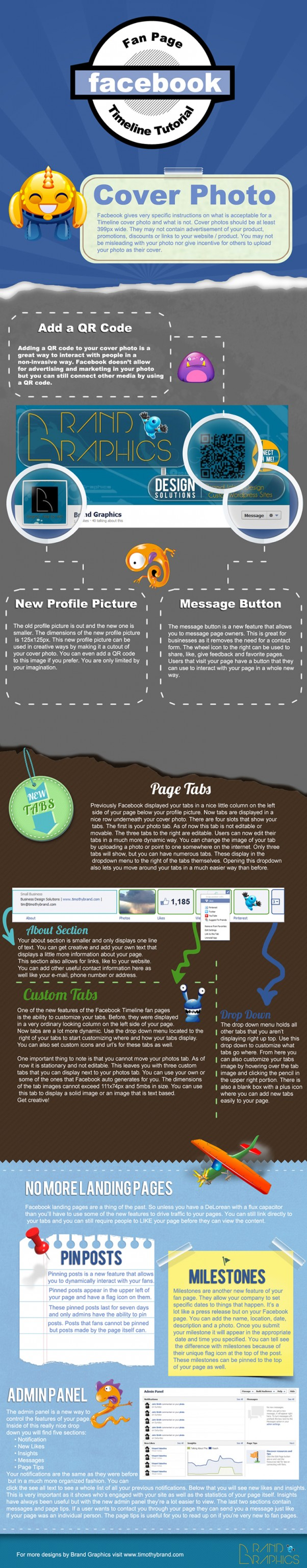 The new Facebook Timeline for pages infographic....