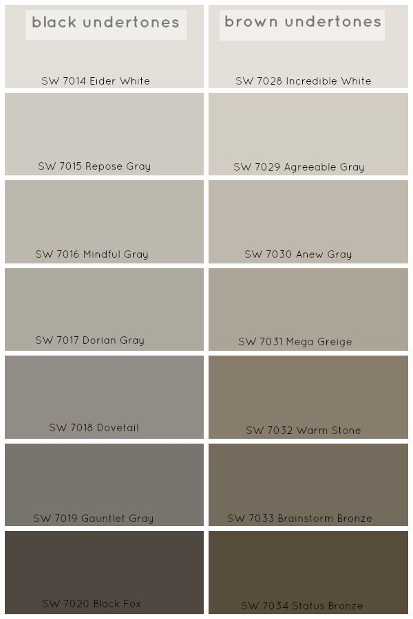 Photo of How To Choose The Perfect Grey Paint Color – Claire Brody