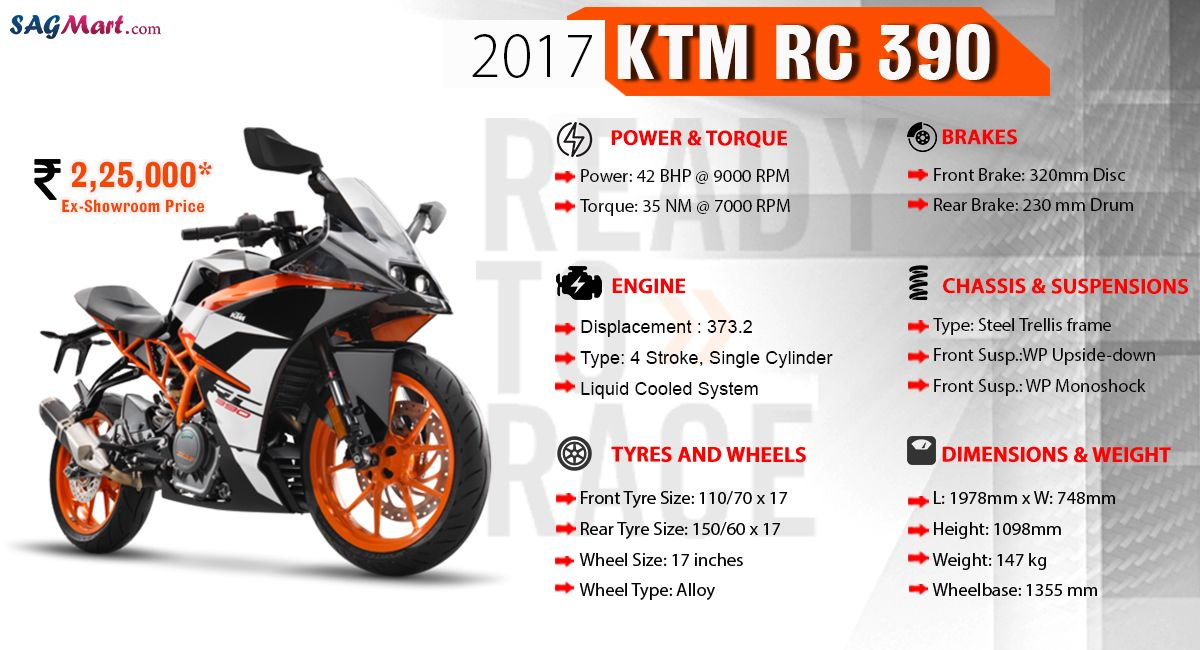 Ktm Update Their Rc 390 In 2017 You Can Get Here Full Details Of New 2017 Ktm Rc 390 Ktm Rc Ktm Front Brakes