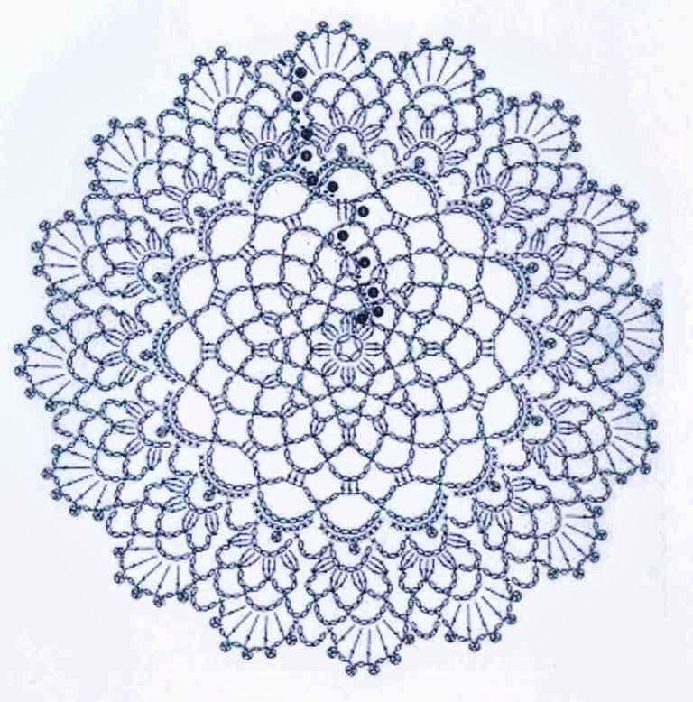 grafico crochet- tapetes   patrones   Pinterest   Deckchen und Häkeln
