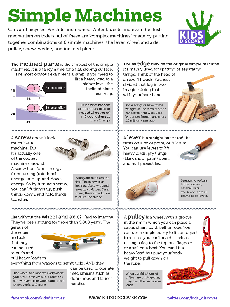 Worksheets Simple Machines Worksheet teach students about the lever wheel and axle pulley screw wedge kids discover simple machines lesson sheet a great resource to explore together at home