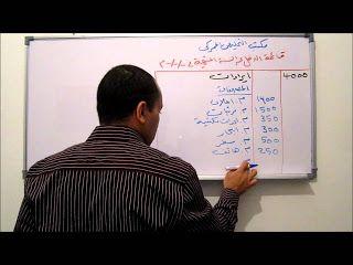 المحاسبة المالية 19 تمرين 2 على القوائم المالية Http Ift Tt 2rwmljj Blog