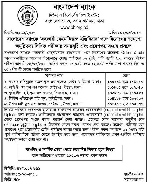 Hbfc Job Circular Bangladesh Bank Career House Building
