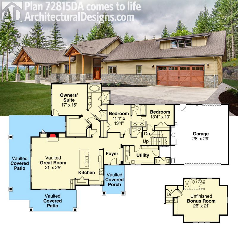 3 bed craftsman ranch with bonus room giving you expansion for House plans with bonus room
