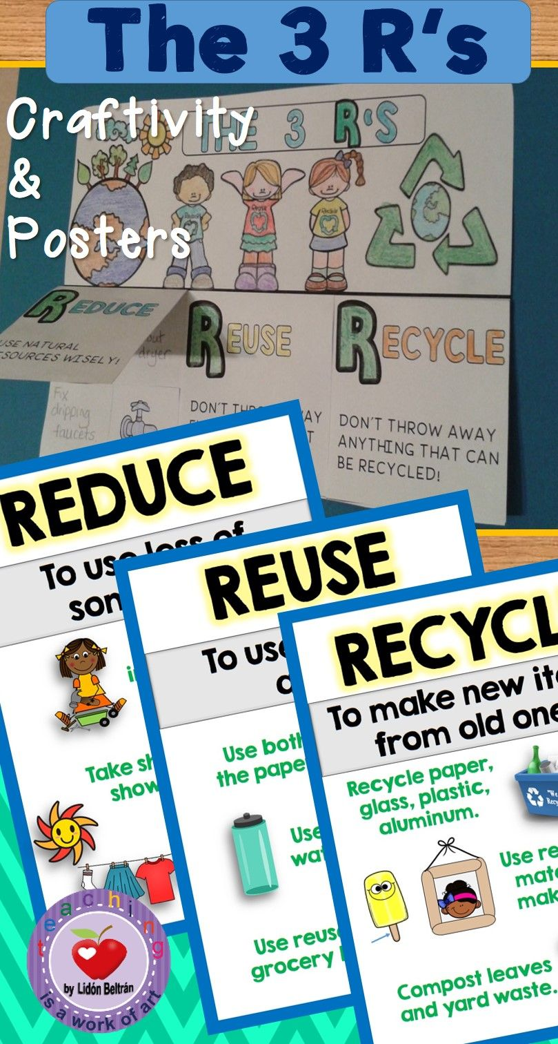 The 3 Rs Posters And Flap Book Reduce Reuse Recycle Book