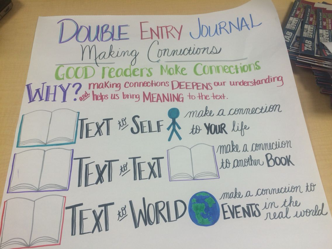 Double Entry Journal Anchor Chart