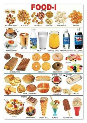 comida que empiece por x en ingles