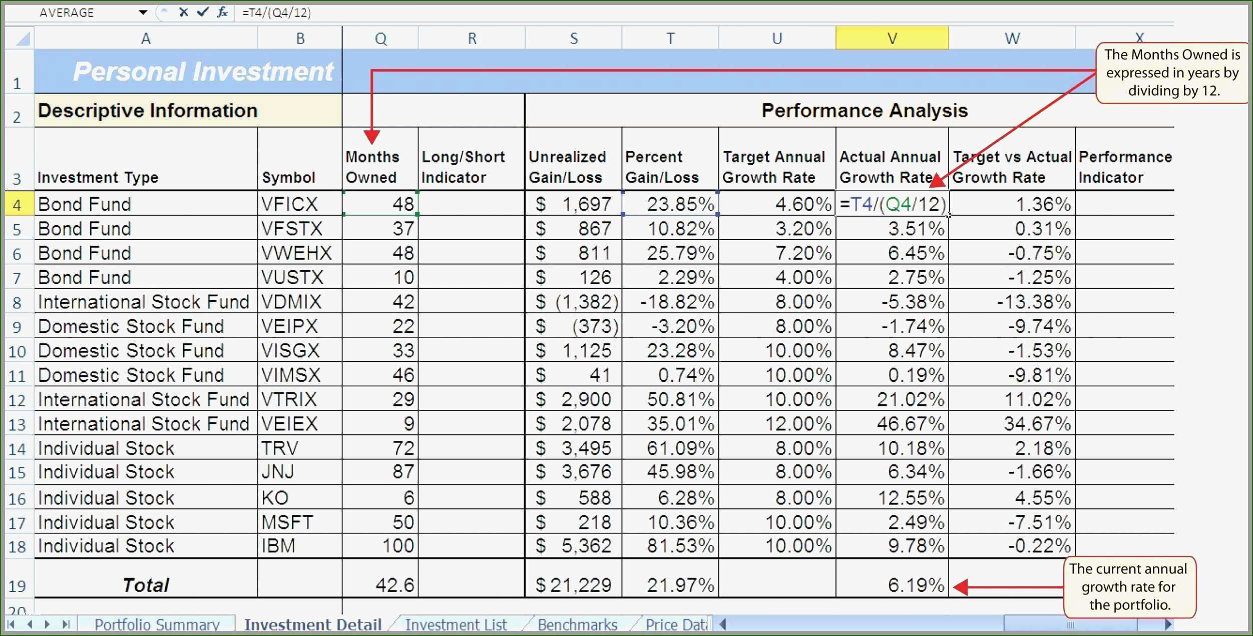 19 superb stock analysis excel template of 2020 in 2020