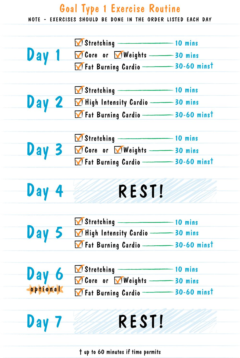 strength training for women chart - google search | workit