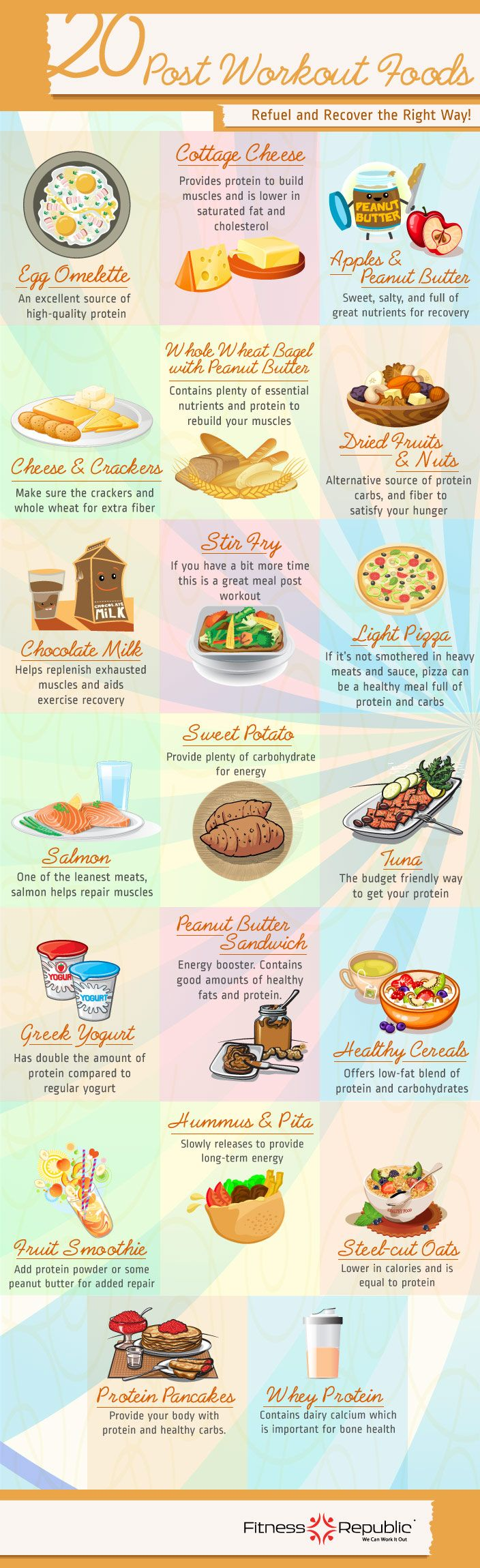 20 Post Workout Foods #workoutfood