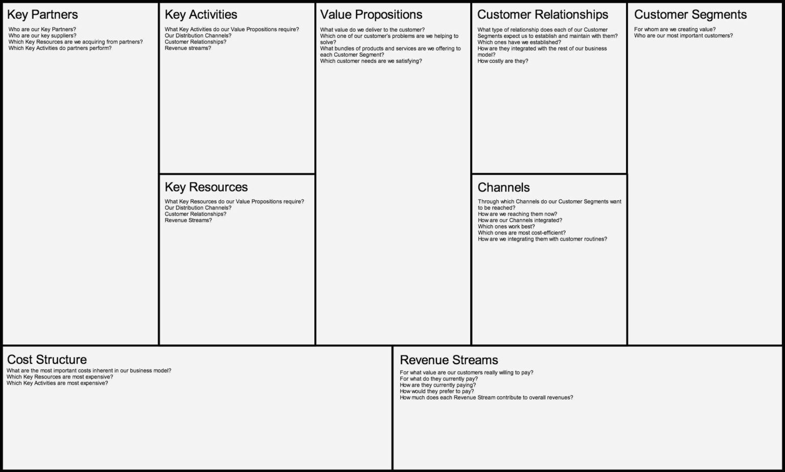 Business Model Canvas Template Word Caquetapositivo With Regard To Business Model Canvas Template Word In 2020 Business Model Canvas Business Canvas Word Template