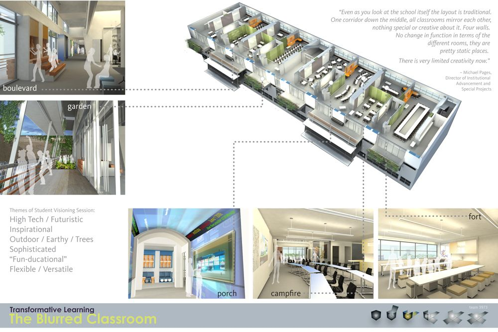 Classroom Design Architecture ~ Fli blurred classroom gensler space play and display