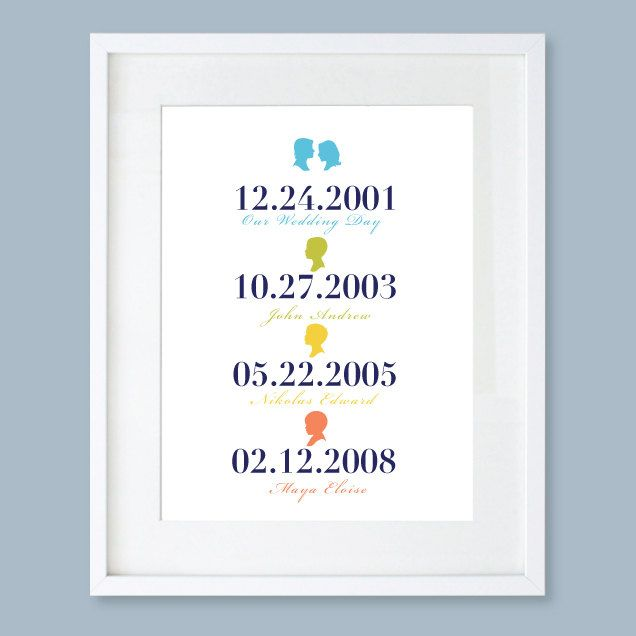 Important Dates Subway Art Personalized Wedding Anniversary Gift Inch Unframed Print For Parents
