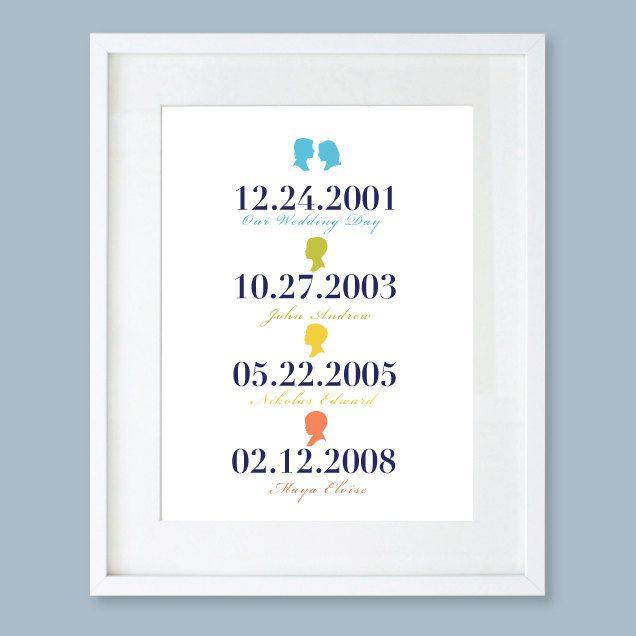 Important Dates Subway Art, Personalized Wedding Anniversary Gift ...