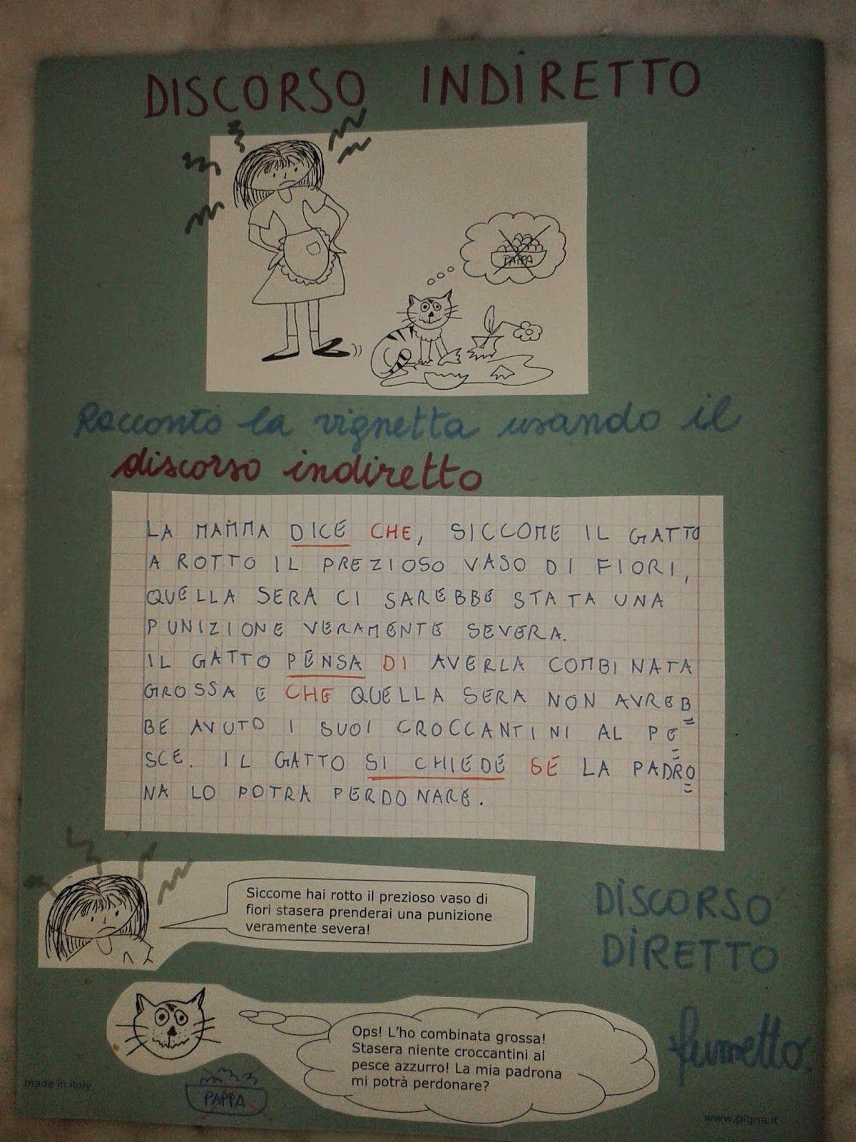 Unconventional Mom: Lapbook di Anna: discorso diretto, discorso indiretto. Terza elementare.