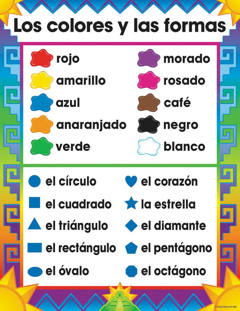 This chartlet contains the spanish alphabet number for Colors in spanish