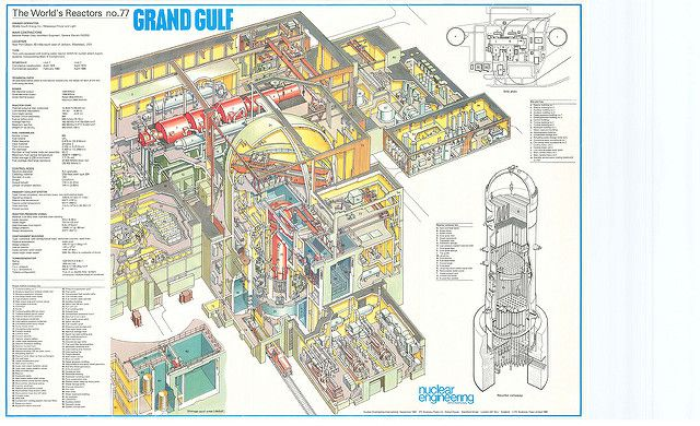 Nuclear Reactor Wall Charts tech/energy/machines/sw Nuclear