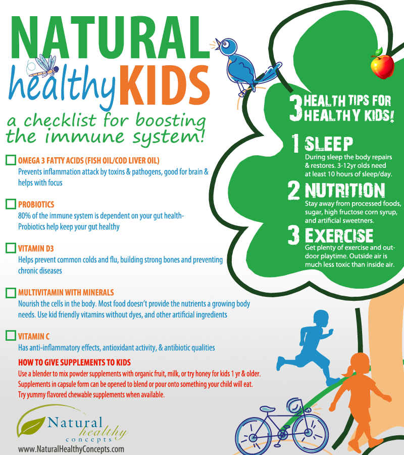 Infographics NATURAL Healthy KIDS. A checklist for