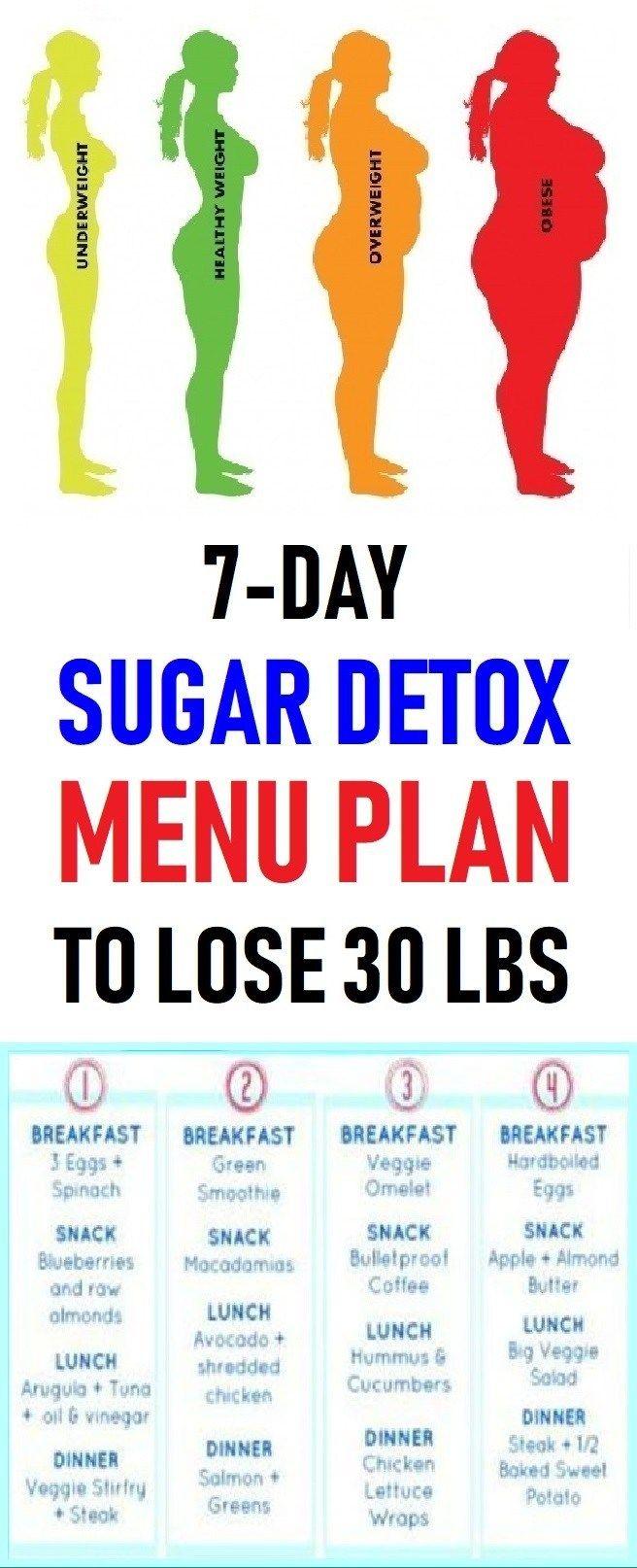 7-Day Sugar Detox Menu Plan and Lose 30 lbs #sugardetoxplan