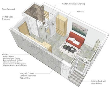 How Small Is Too Small Social Housing Architecture Small House Plan Floor Plans
