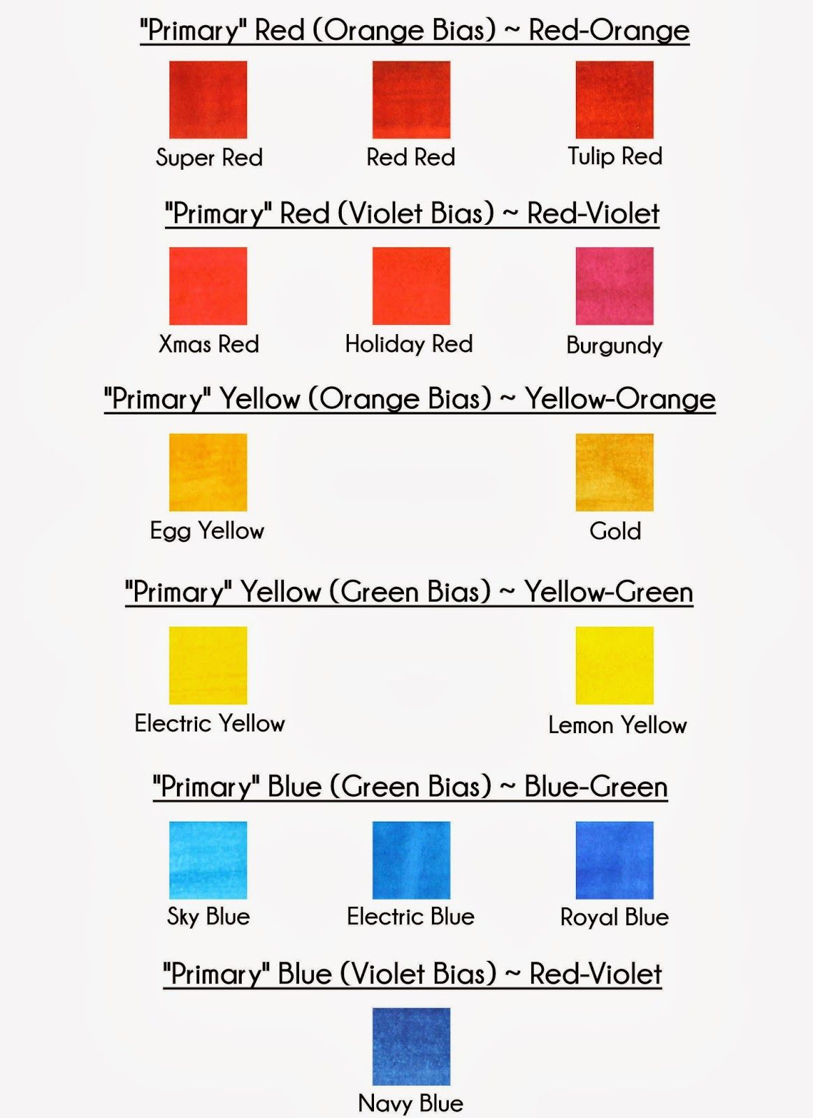 Americolor Primary Color Bias Chart Frostings Fillings