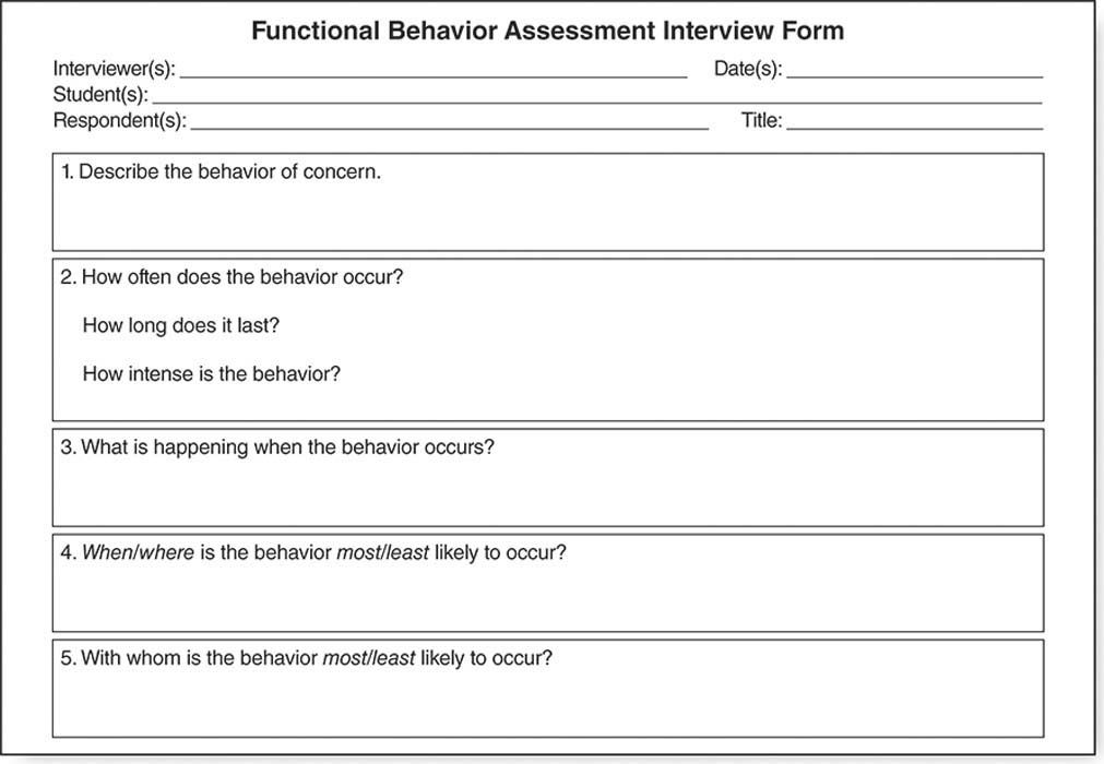 The Form On Top Reads Functional Assessment Interview Form